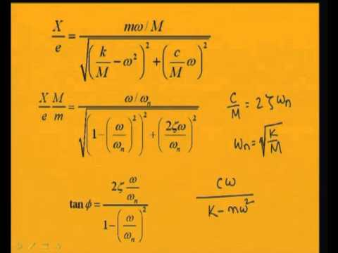 Mod-4 Lec-3 Rotor Unbalance and Whirling of Shaft, Transmissibility
