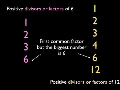 Arithmetic Integers 06