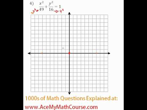 Conics - Graphing Ellipses #4