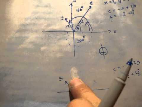 Vectors , Drawing vectors