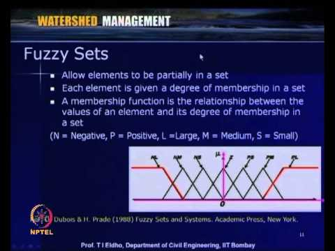 Mod-06 Lec-26 Applications of Knowledge Based Models in Watershed Management