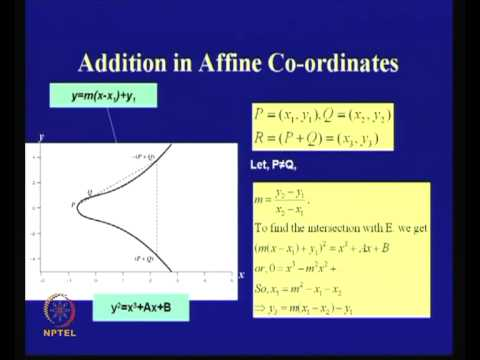 Mod-01 Lec-34 An Introduction to Elliptic Curve Cryptography