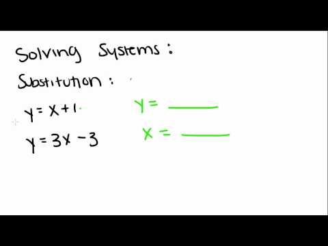 Introduction to Geometry - 42 - Solving Systems of Equations by Graphing
