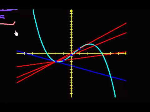 Tangent Line: What is it?