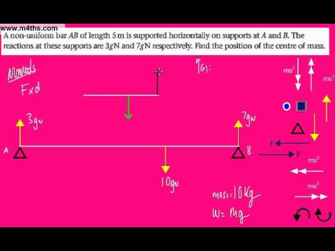 (6) Moments M1 - Mechanics - Equilibrium - non uniform rod - finding the centre
