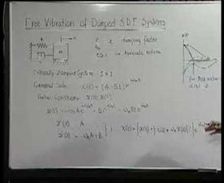 Module 10 - Lecture 1 - Dynamics of Machines