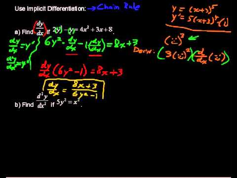 What is Implicit Differentiation? (Chain Rule) - Calculus Tips