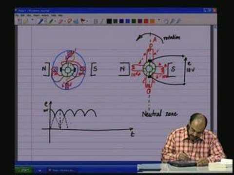 lecture 24 - DC Machines Part 2