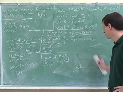 More on work and conservation of energy (5)
