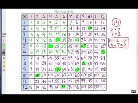 How to Learn Multiplication Facts: Division 7 - 12