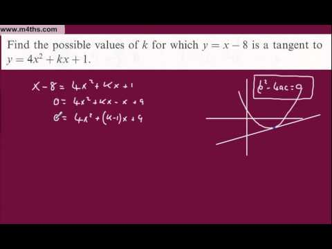 (b) Harder Core 1 Discriminant Questions (2) Values of a tangent