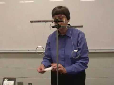PHYS1550 Everyday Physics: Electromagnetic Induction