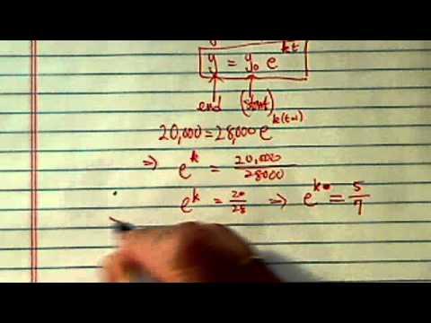 *Graph of Exponential Equation: (Depreciation) y = y0*e^kt.