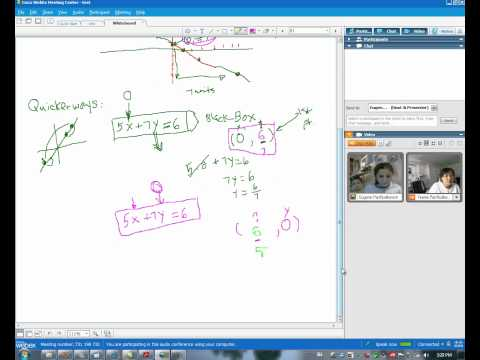 Quick way to graph a 2 variable equation