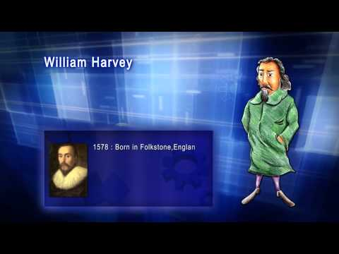 Top 100 Greatest Scientist in History For Kids(Preschool) - WILLIAM HARVEY