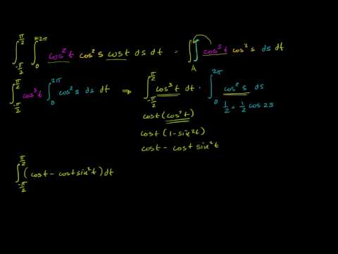 Surface Integral Example Part 3 - The Home Stretch
