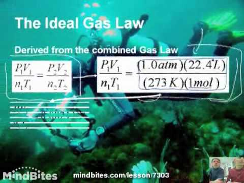 Intro to Chemistry 7.4:  Ideal Gas Law