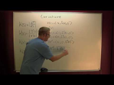 planer form of curvature.mov