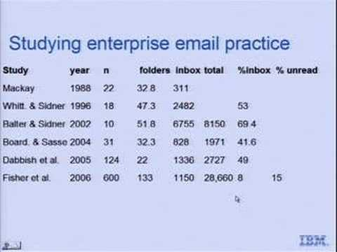 Using bluemail to renew the design and study of enterprise email