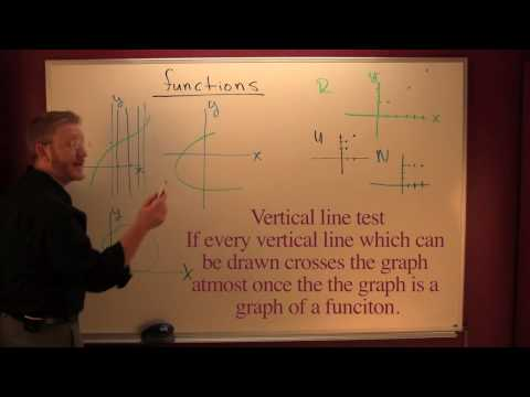 Vertical Line test.mov
