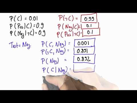 Normalizing Probability - Intro to Statistics - Bayes Rule - Udacity