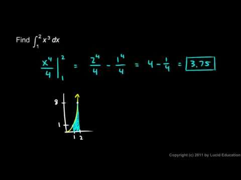 Calculus 5.4k - Fundamental Theorem Example 2