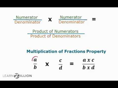 Multiply fractions by fractions by multiplying across - 6.NS.1