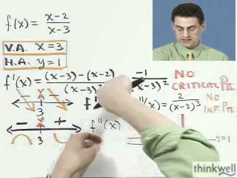 Graphing Functions with Asymptotes Part 2 of 2, from Thinkwell's Video Calculus Course