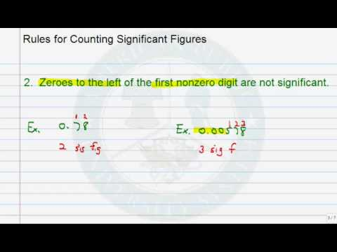 Rules for Counting Significant Figures - Part 2