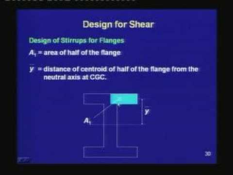 Lecture-25-Design for Shear (Part 2)