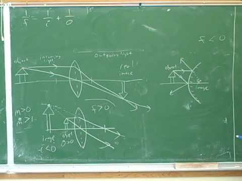 Physics: optics of lenses and mirrors (5)