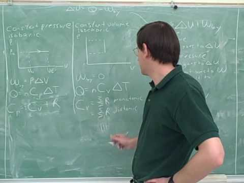 Physics: Thermodynamic processes (3)