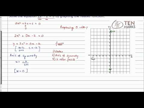 Solve Quadratic Equations by Graphing