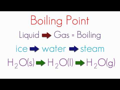 Chemistry Lesson - 2 - Matter Changing States