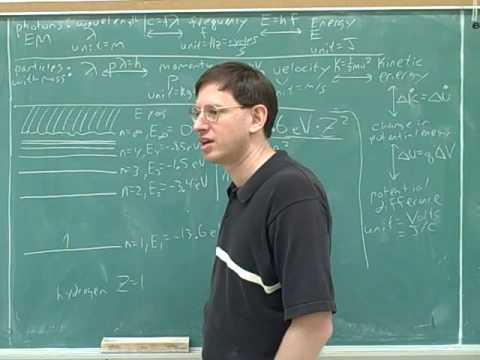 De Broglie wavelength. Bohr atom (11)