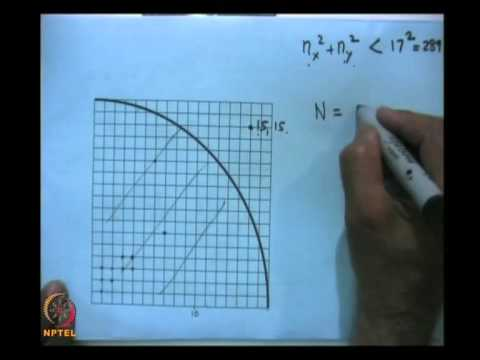 Mod-04 Lec-16 Particle in a Box and Density of States