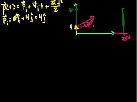 Projectile Motion with Unit Vectors