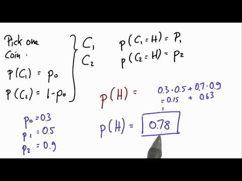 Program Flipping - Intro to Statistics - Programming Bayes Rule - Udacity