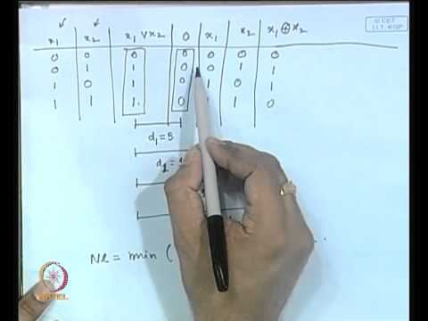 Mod-01 Lec-17 Overview on S-Box Design Principles