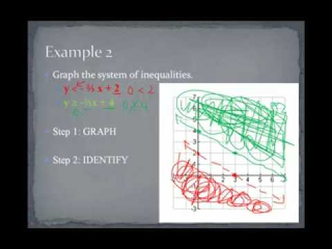 3.3Alg2 Graph Systems of Linear Inequalities_White