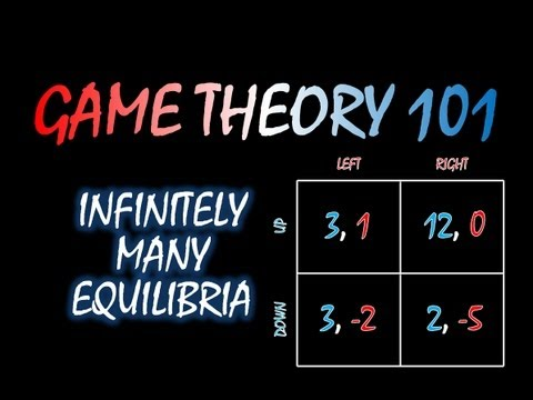 Game Theory 101: Infinitely Many Equilibria