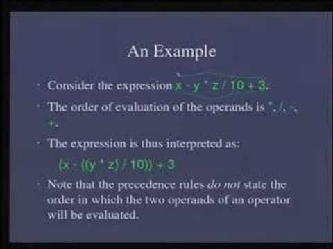 Lec 7 -Introduction To Problem Solving and Programming