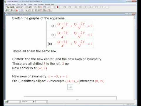 shifted ellipse and hyperbolas