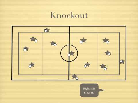 Physical Education Games - Knockout