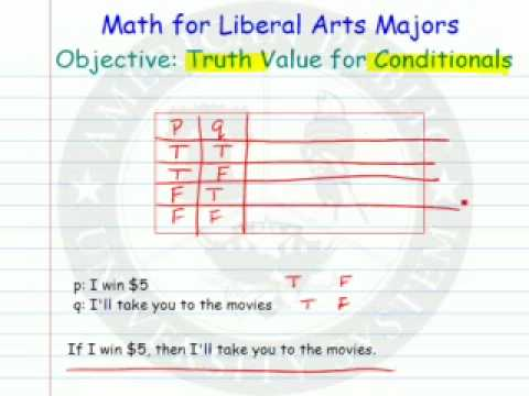 Truth Tables for Conditionals