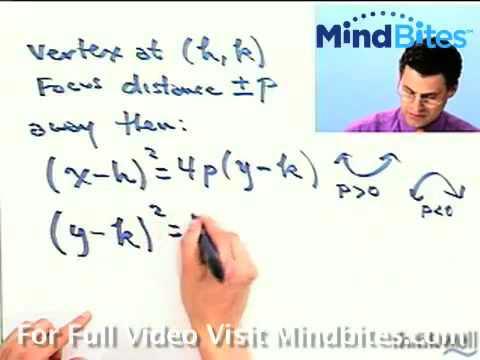 Trigonometry: Writing an Equation for a Parabola