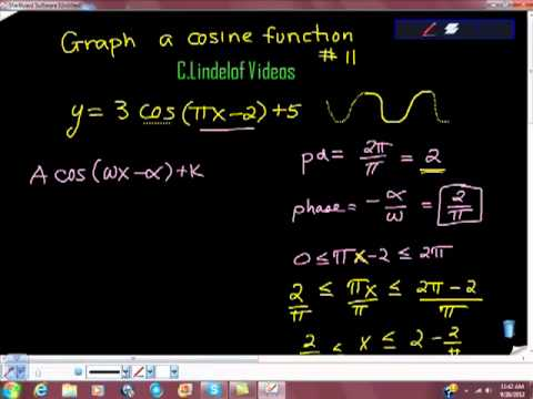 Graphing a Sine Function Eleven