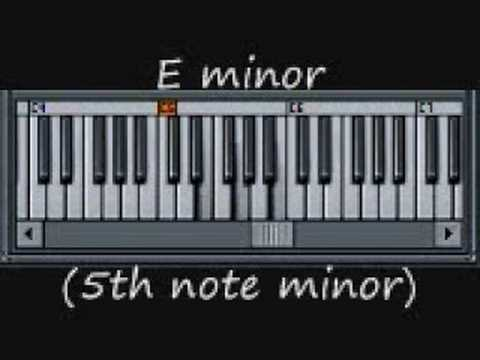 Piano Chords Lesson - How to Visualize and Build Extended Chords