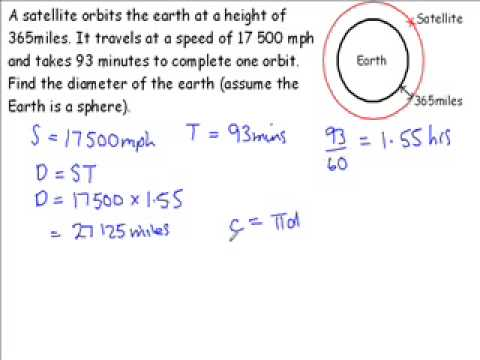 Credit Maths  Speed Time Distance 2 ii