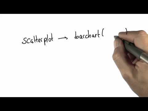 Barchart - Intro to Statistics - Programming - Udacity